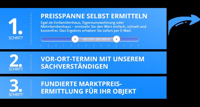 Landingpage_Immobewertung_Buttons_2020