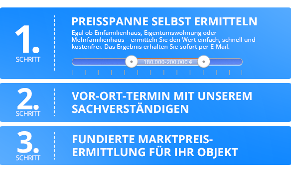 Landingpage_Immobewertung_Buttons_2020_mobil