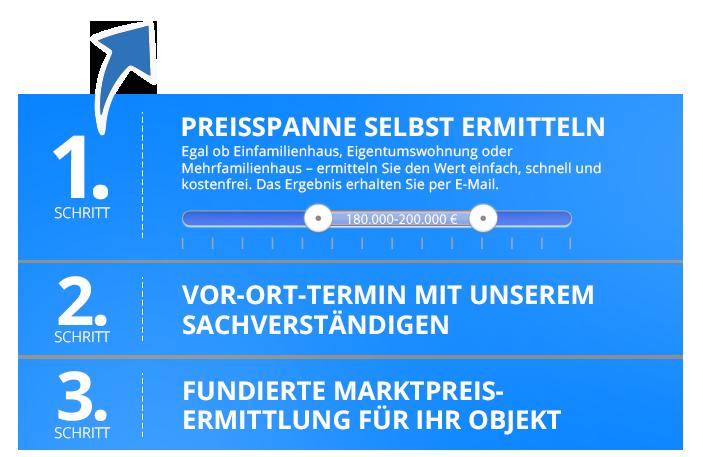 Landingpage_Immobewertung_Buttons_2020_mobil